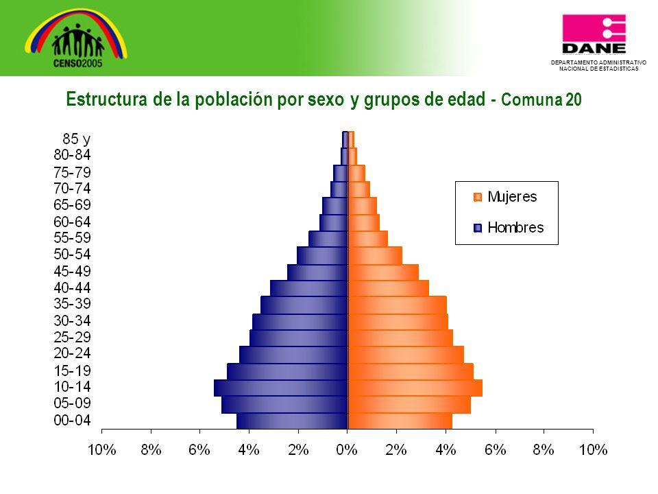 DEPARTAMENTO ADMINISTRATIVO NACIONAL DE ESTADISTICA5 Estructura de la población por sexo y grupos de edad - Comuna 20