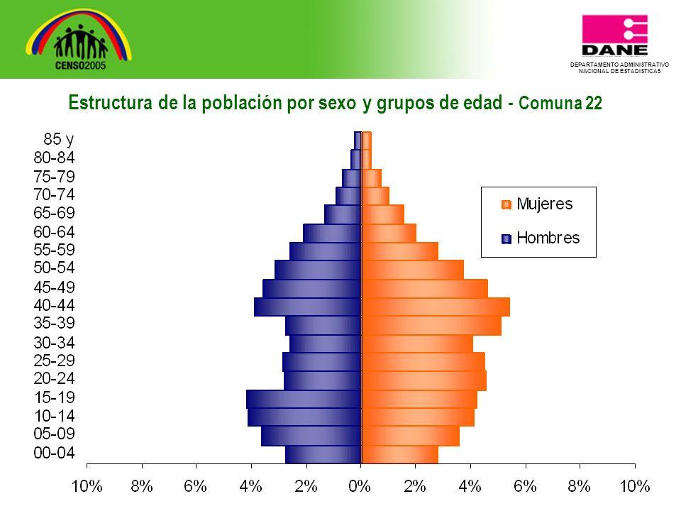 DEPARTAMENTO ADMINISTRATIVO NACIONAL DE ESTADISTICA5 Estructura de la población por sexo y grupos de edad - Comuna 22