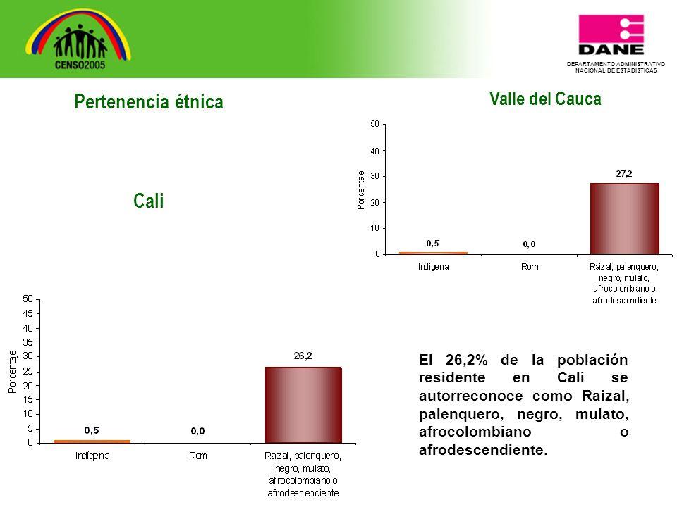 DEPARTAMENTO ADMINISTRATIVO NACIONAL DE ESTADISTICA5 Valle del Cauca El 26,2% de la población residente en Cali se autorreconoce como Raizal, palenquero, negro, mulato, afrocolombiano o afrodescendiente.