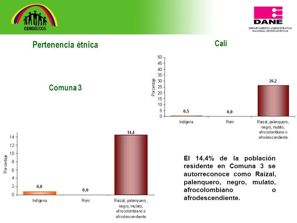 DEPARTAMENTO ADMINISTRATIVO NACIONAL DE ESTADISTICA5 Cali El 14,4% de la población residente en Comuna 3 se autorreconoce como Raizal, palenquero, negro, mulato, afrocolombiano o afrodescendiente.