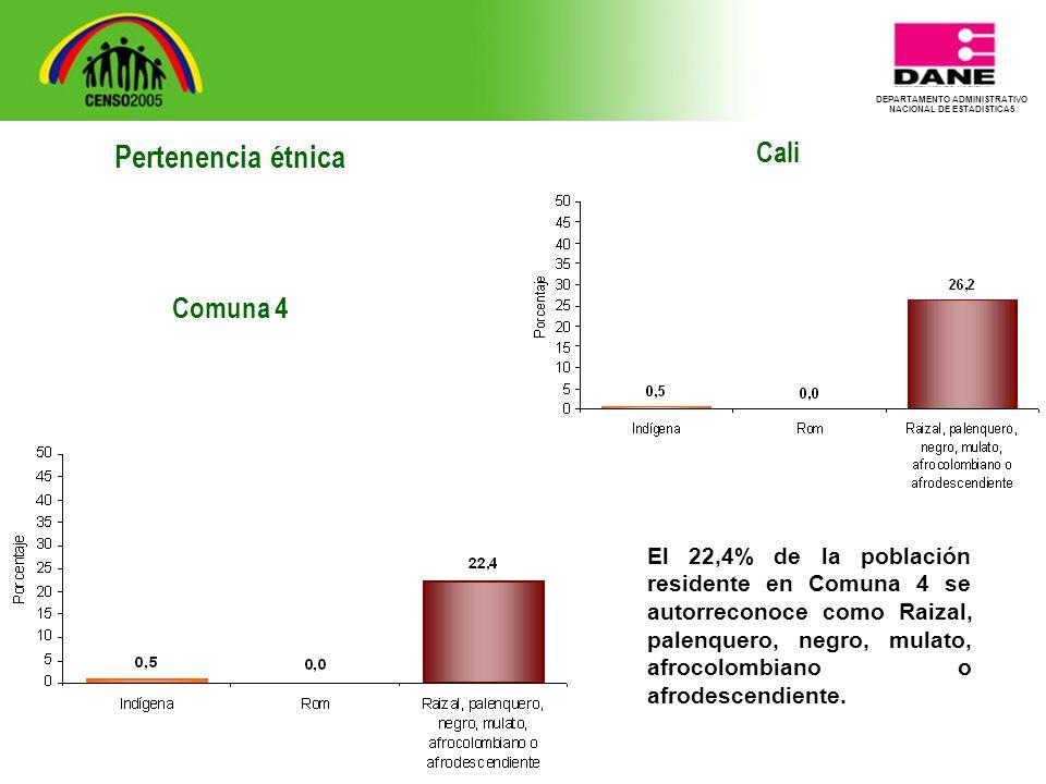 DEPARTAMENTO ADMINISTRATIVO NACIONAL DE ESTADISTICA5 Cali El 22,4% de la población residente en Comuna 4 se autorreconoce como Raizal, palenquero, negro, mulato, afrocolombiano o afrodescendiente.