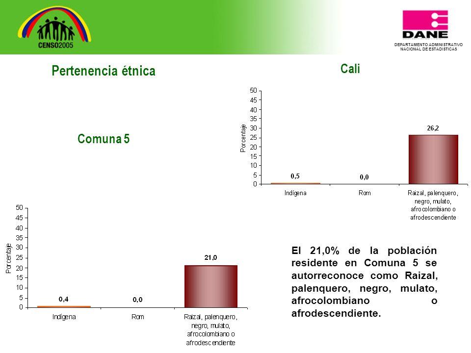 DEPARTAMENTO ADMINISTRATIVO NACIONAL DE ESTADISTICA5 Cali El 21,0% de la población residente en Comuna 5 se autorreconoce como Raizal, palenquero, negro, mulato, afrocolombiano o afrodescendiente.