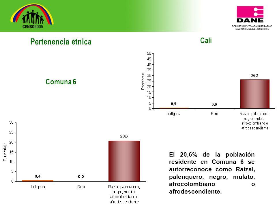 DEPARTAMENTO ADMINISTRATIVO NACIONAL DE ESTADISTICA5 Cali El 20,6% de la población residente en Comuna 6 se autorreconoce como Raizal, palenquero, negro, mulato, afrocolombiano o afrodescendiente.