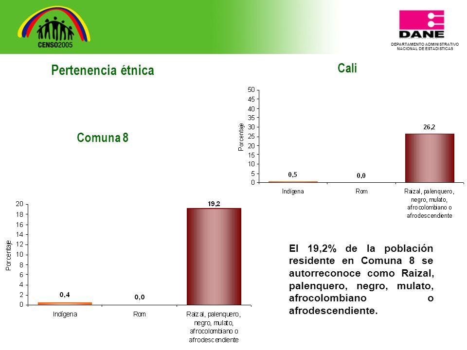 DEPARTAMENTO ADMINISTRATIVO NACIONAL DE ESTADISTICA5 Cali El 19,2% de la población residente en Comuna 8 se autorreconoce como Raizal, palenquero, negro, mulato, afrocolombiano o afrodescendiente.