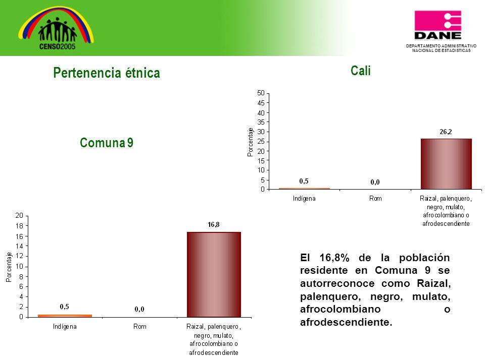 DEPARTAMENTO ADMINISTRATIVO NACIONAL DE ESTADISTICA5 Cali El 16,8% de la población residente en Comuna 9 se autorreconoce como Raizal, palenquero, negro, mulato, afrocolombiano o afrodescendiente.