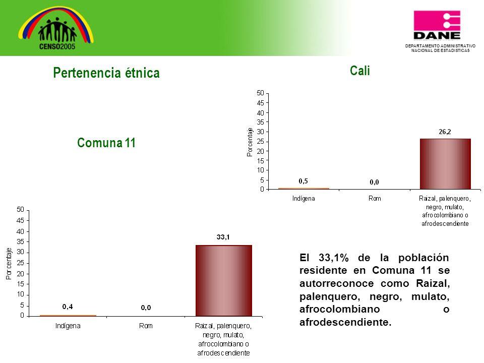 DEPARTAMENTO ADMINISTRATIVO NACIONAL DE ESTADISTICA5 Cali El 33,1% de la población residente en Comuna 11 se autorreconoce como Raizal, palenquero, negro, mulato, afrocolombiano o afrodescendiente.