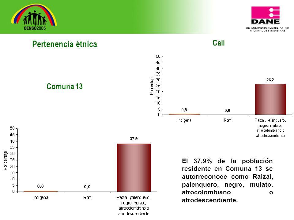 DEPARTAMENTO ADMINISTRATIVO NACIONAL DE ESTADISTICA5 Cali El 37,9% de la población residente en Comuna 13 se autorreconoce como Raizal, palenquero, negro, mulato, afrocolombiano o afrodescendiente.