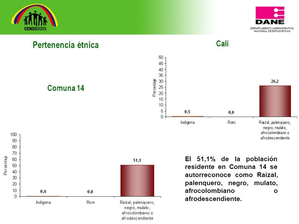 DEPARTAMENTO ADMINISTRATIVO NACIONAL DE ESTADISTICA5 Cali El 51,1% de la población residente en Comuna 14 se autorreconoce como Raizal, palenquero, negro, mulato, afrocolombiano o afrodescendiente.