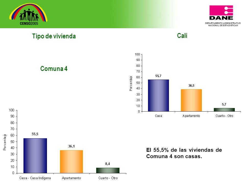 DEPARTAMENTO ADMINISTRATIVO NACIONAL DE ESTADISTICA5 Tipo de vivienda Comuna 4 Cali El 55,5% de las viviendas de Comuna 4 son casas.