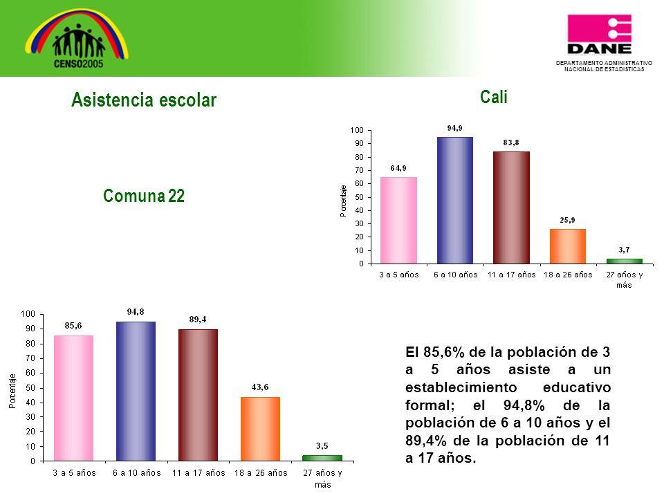 DEPARTAMENTO ADMINISTRATIVO NACIONAL DE ESTADISTICA5 Cali El 85,6% de la población de 3 a 5 años asiste a un establecimiento educativo formal; el 94,8% de la población de 6 a 10 años y el 89,4% de la población de 11 a 17 años.