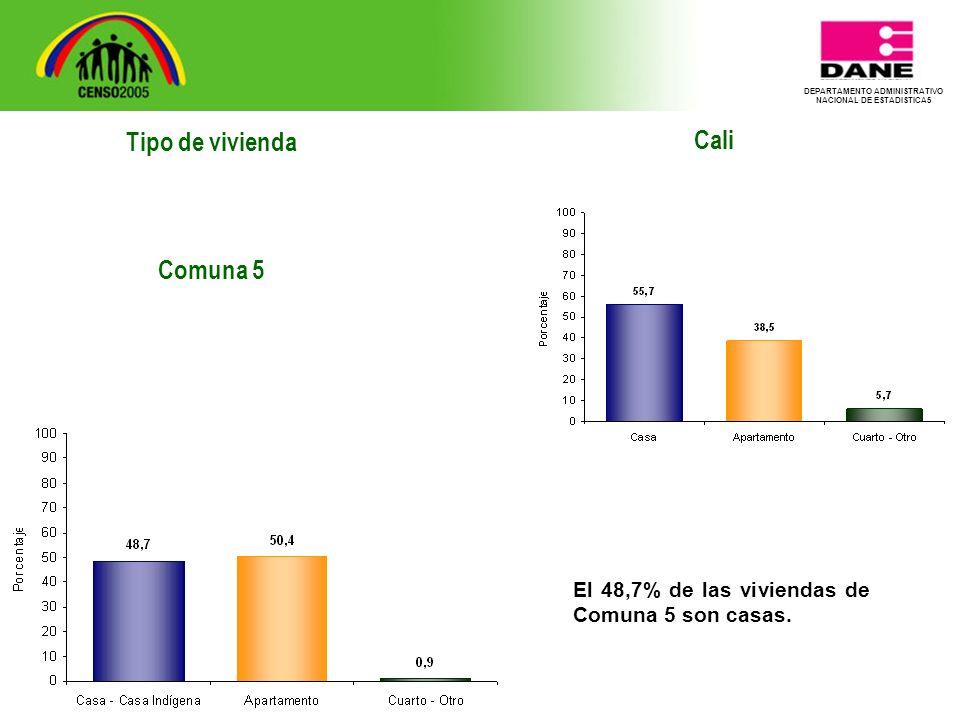 DEPARTAMENTO ADMINISTRATIVO NACIONAL DE ESTADISTICA5 Tipo de vivienda Comuna 5 Cali El 48,7% de las viviendas de Comuna 5 son casas.