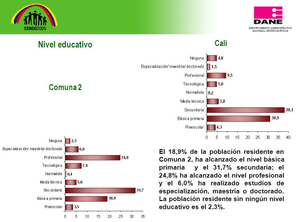 DEPARTAMENTO ADMINISTRATIVO NACIONAL DE ESTADISTICA5 Cali El 18,9% de la población residente en Comuna 2, ha alcanzado el nivel básica primaria y el 31,7% secundaria; el 24,8% ha alcanzado el nivel profesional y el 6,0% ha realizado estudios de especialización, maestría o doctorado.