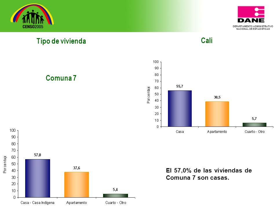 DEPARTAMENTO ADMINISTRATIVO NACIONAL DE ESTADISTICA5 Tipo de vivienda Comuna 7 Cali El 57,0% de las viviendas de Comuna 7 son casas.
