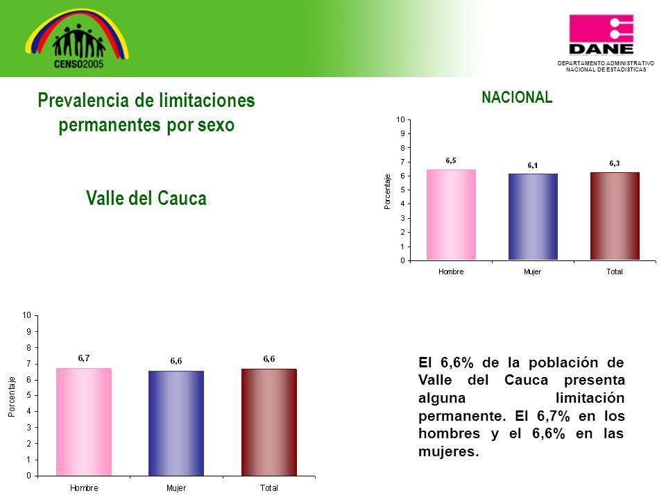 DEPARTAMENTO ADMINISTRATIVO NACIONAL DE ESTADISTICA5 NACIONAL El 6,6% de la población de Valle del Cauca presenta alguna limitación permanente.