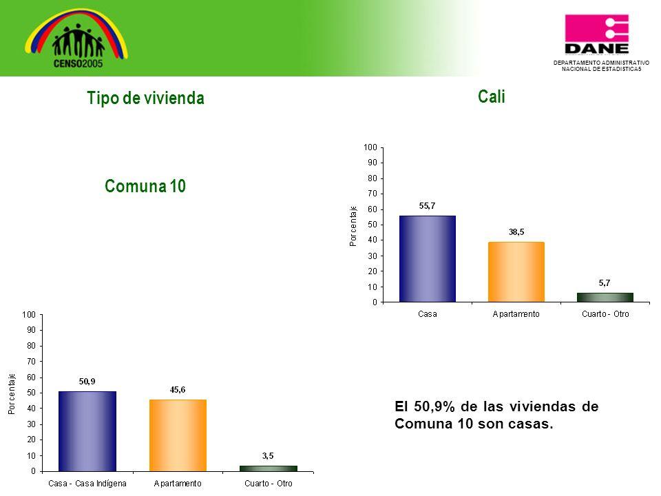 DEPARTAMENTO ADMINISTRATIVO NACIONAL DE ESTADISTICA5 Tipo de vivienda Comuna 10 Cali El 50,9% de las viviendas de Comuna 10 son casas.