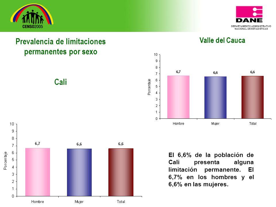 DEPARTAMENTO ADMINISTRATIVO NACIONAL DE ESTADISTICA5 Valle del Cauca El 6,6% de la población de Cali presenta alguna limitación permanente.