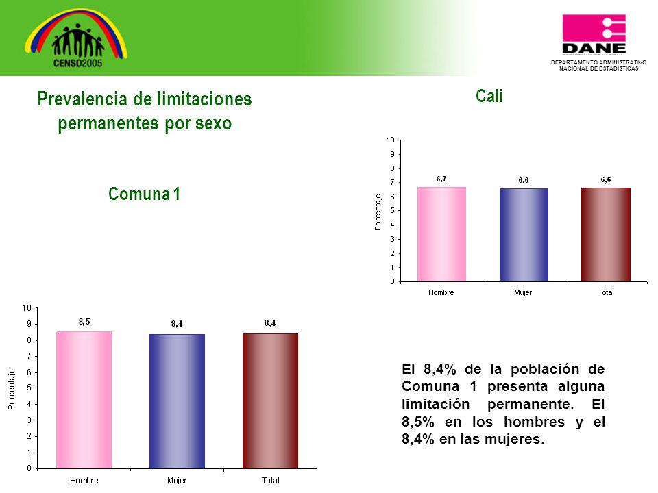 DEPARTAMENTO ADMINISTRATIVO NACIONAL DE ESTADISTICA5 Cali El 8,4% de la población de Comuna 1 presenta alguna limitación permanente.