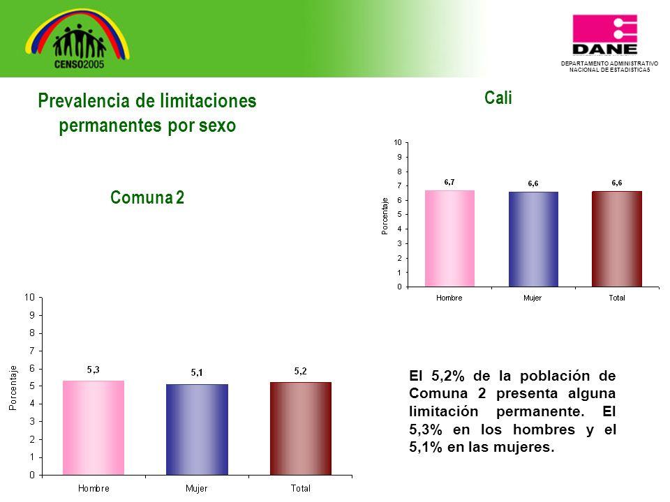 DEPARTAMENTO ADMINISTRATIVO NACIONAL DE ESTADISTICA5 Cali El 5,2% de la población de Comuna 2 presenta alguna limitación permanente.