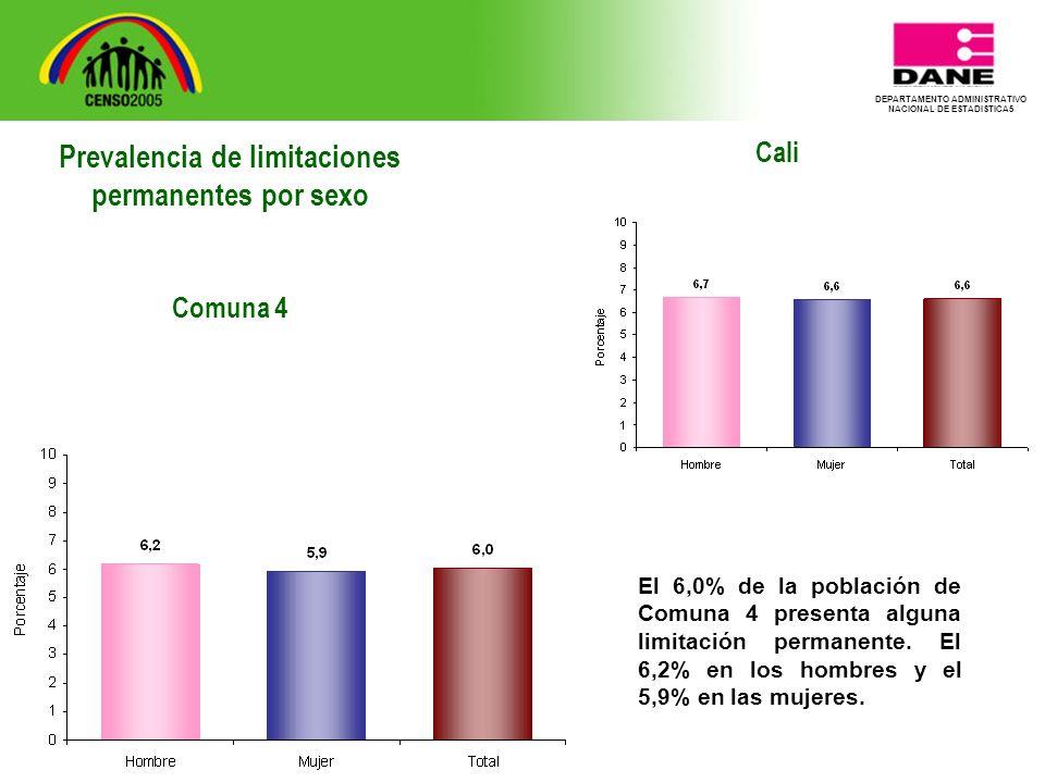 DEPARTAMENTO ADMINISTRATIVO NACIONAL DE ESTADISTICA5 Cali El 6,0% de la población de Comuna 4 presenta alguna limitación permanente.