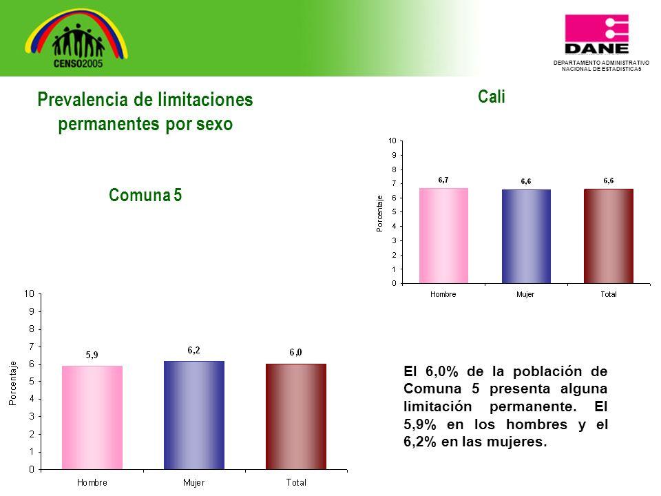 DEPARTAMENTO ADMINISTRATIVO NACIONAL DE ESTADISTICA5 Cali El 6,0% de la población de Comuna 5 presenta alguna limitación permanente.