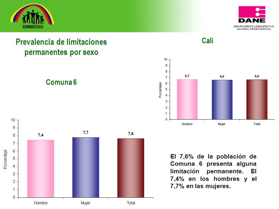 DEPARTAMENTO ADMINISTRATIVO NACIONAL DE ESTADISTICA5 Cali El 7,6% de la población de Comuna 6 presenta alguna limitación permanente.