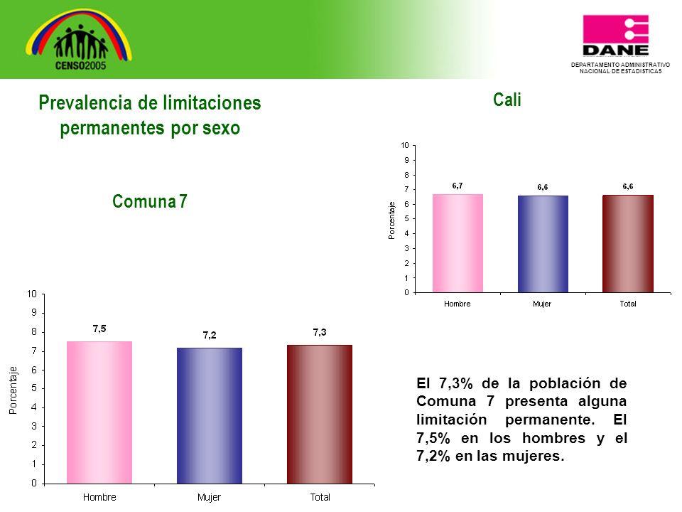 DEPARTAMENTO ADMINISTRATIVO NACIONAL DE ESTADISTICA5 Cali El 7,3% de la población de Comuna 7 presenta alguna limitación permanente.
