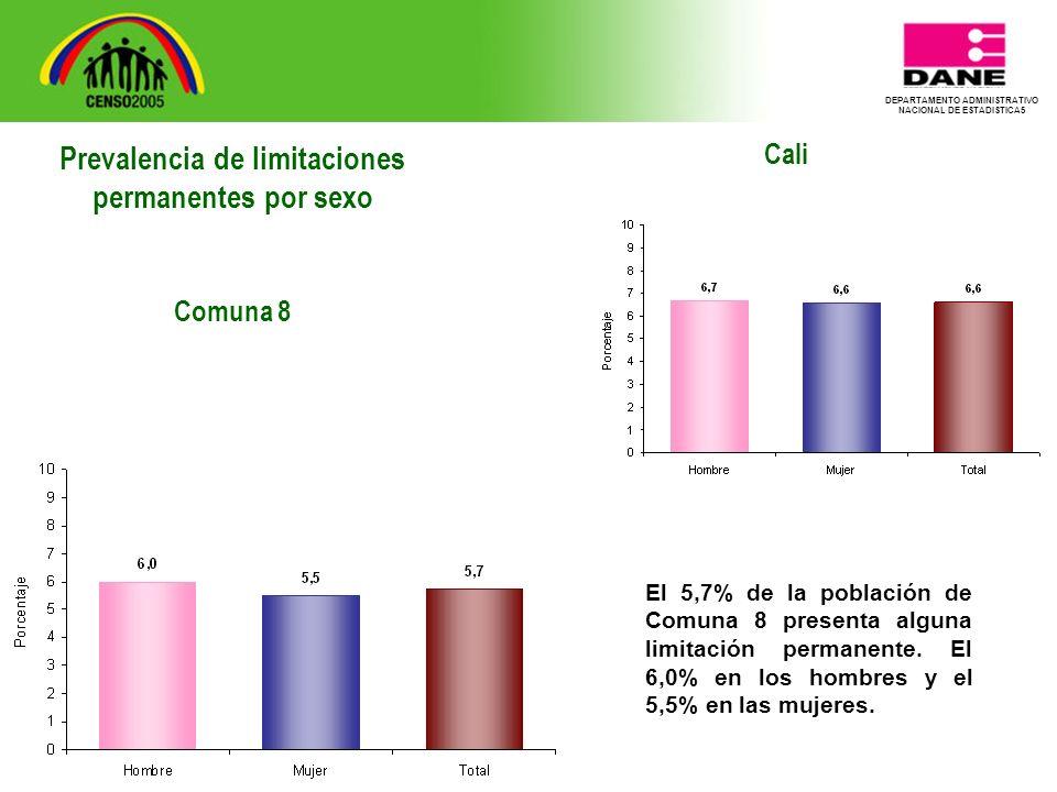 DEPARTAMENTO ADMINISTRATIVO NACIONAL DE ESTADISTICA5 Cali El 5,7% de la población de Comuna 8 presenta alguna limitación permanente.