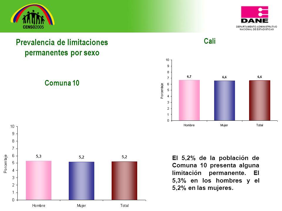 DEPARTAMENTO ADMINISTRATIVO NACIONAL DE ESTADISTICA5 Cali El 5,2% de la población de Comuna 10 presenta alguna limitación permanente.