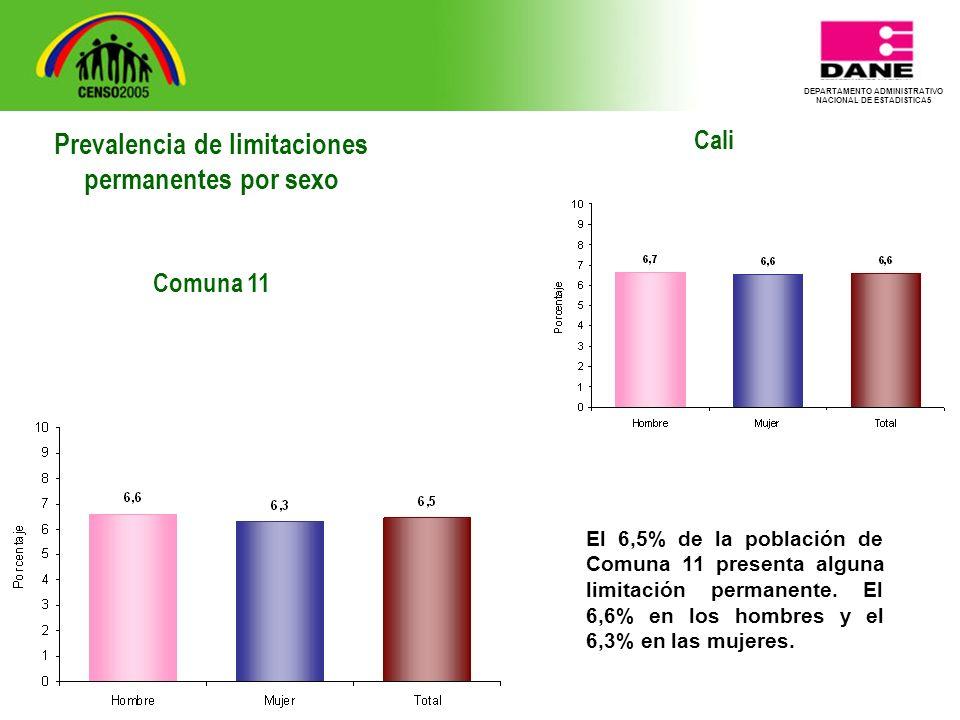 DEPARTAMENTO ADMINISTRATIVO NACIONAL DE ESTADISTICA5 Cali El 6,5% de la población de Comuna 11 presenta alguna limitación permanente.