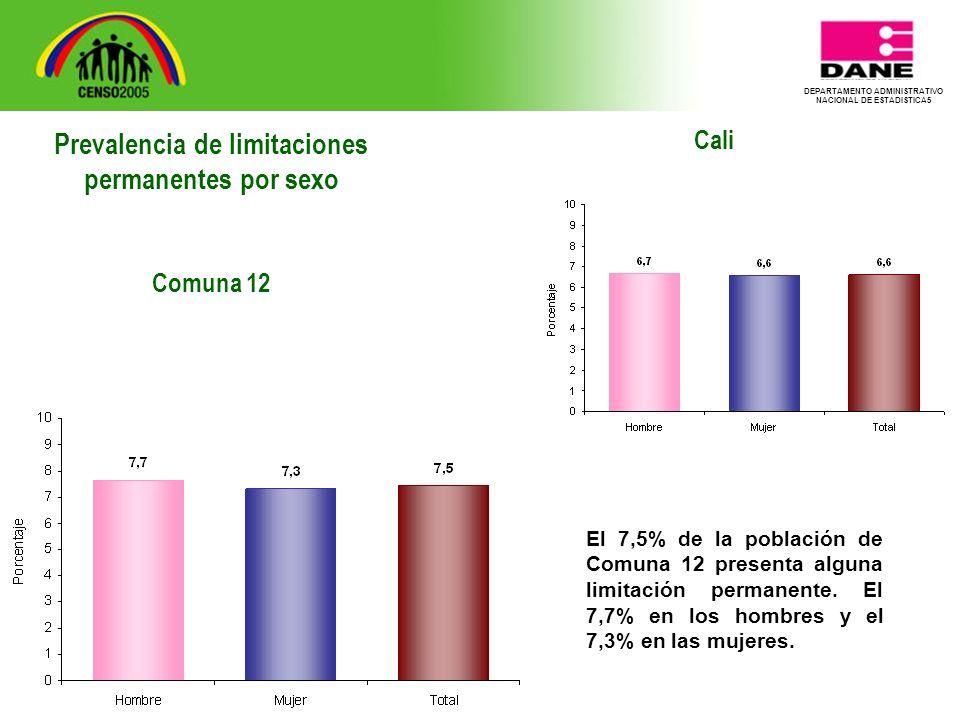 DEPARTAMENTO ADMINISTRATIVO NACIONAL DE ESTADISTICA5 Cali El 7,5% de la población de Comuna 12 presenta alguna limitación permanente.