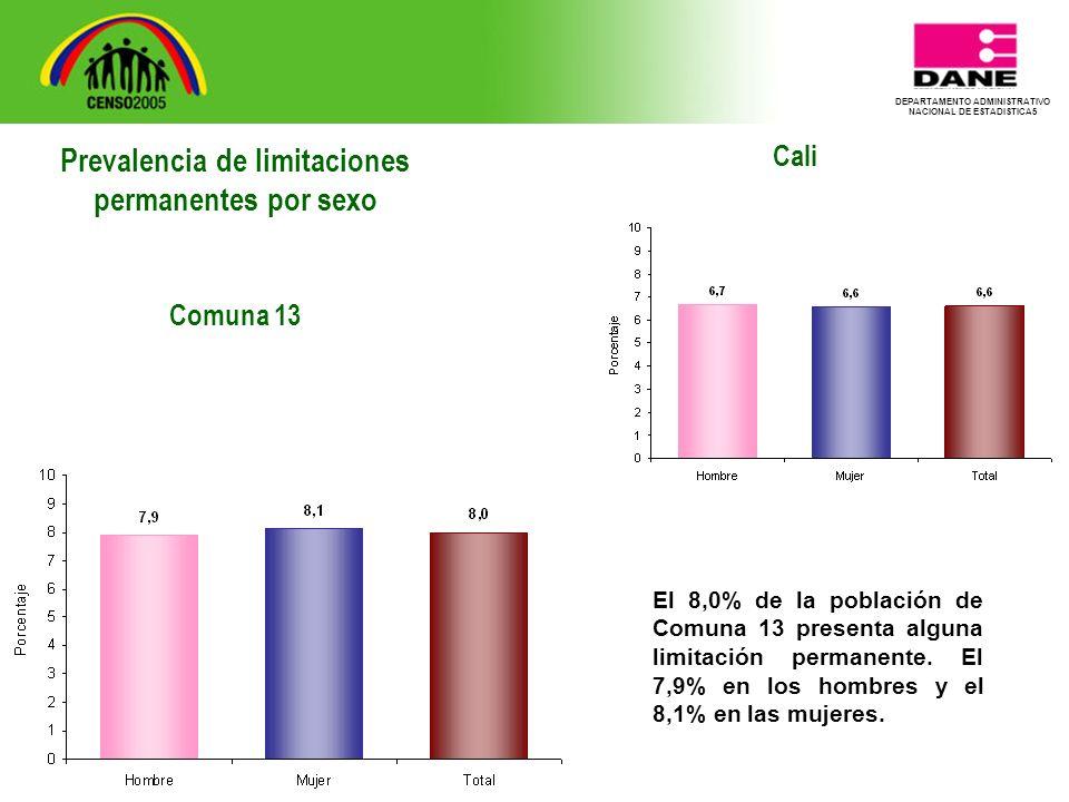 DEPARTAMENTO ADMINISTRATIVO NACIONAL DE ESTADISTICA5 Cali El 8,0% de la población de Comuna 13 presenta alguna limitación permanente.