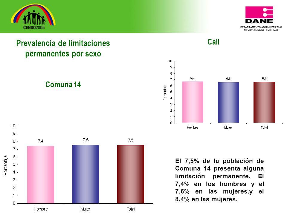 DEPARTAMENTO ADMINISTRATIVO NACIONAL DE ESTADISTICA5 Cali El 7,5% de la población de Comuna 14 presenta alguna limitación permanente.