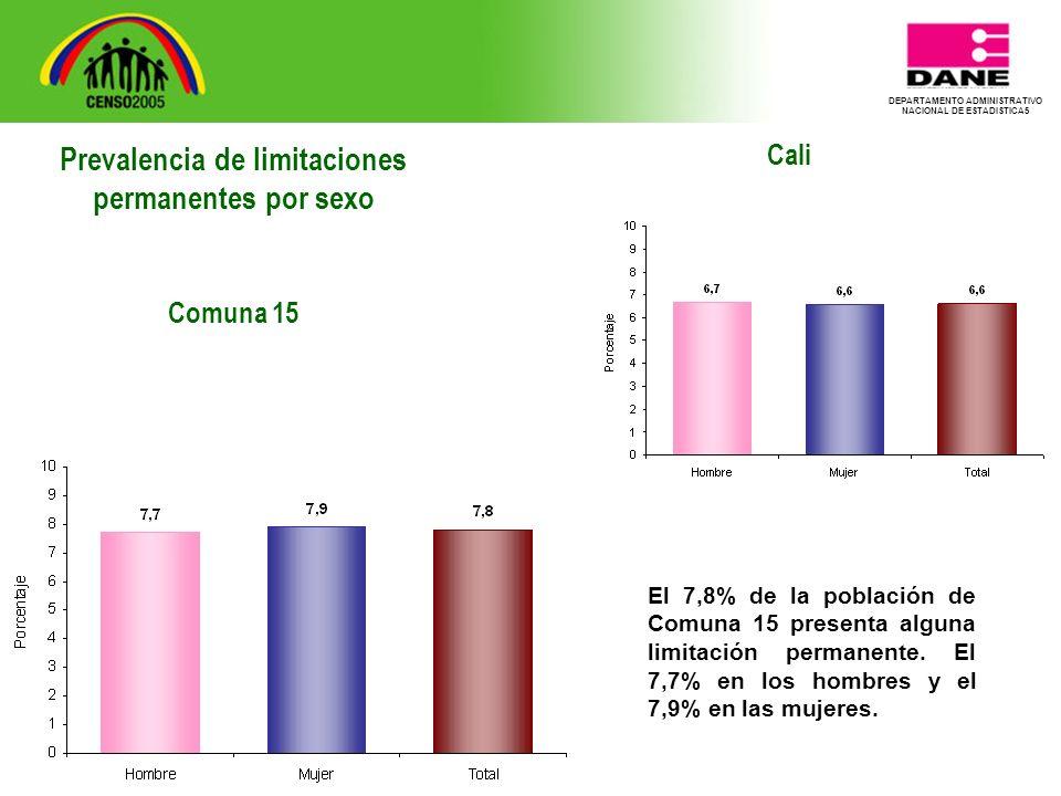DEPARTAMENTO ADMINISTRATIVO NACIONAL DE ESTADISTICA5 Cali El 7,8% de la población de Comuna 15 presenta alguna limitación permanente.