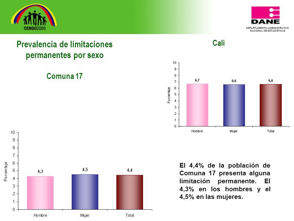 DEPARTAMENTO ADMINISTRATIVO NACIONAL DE ESTADISTICA5 Cali El 4,4% de la población de Comuna 17 presenta alguna limitación permanente.
