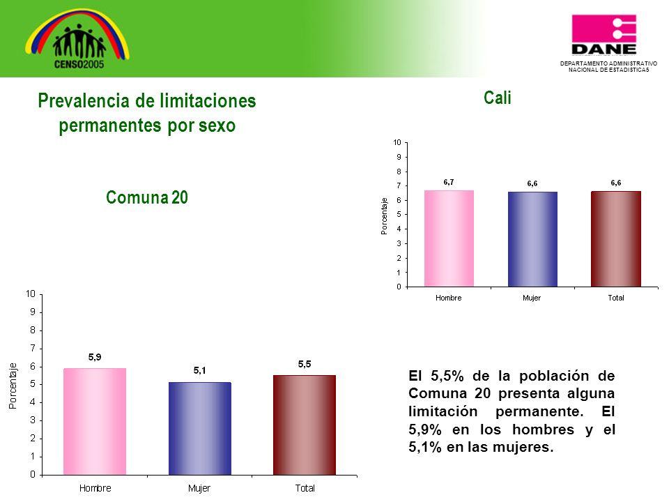 DEPARTAMENTO ADMINISTRATIVO NACIONAL DE ESTADISTICA5 Cali El 5,5% de la población de Comuna 20 presenta alguna limitación permanente.