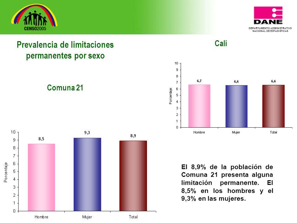 DEPARTAMENTO ADMINISTRATIVO NACIONAL DE ESTADISTICA5 Cali El 8,9% de la población de Comuna 21 presenta alguna limitación permanente.