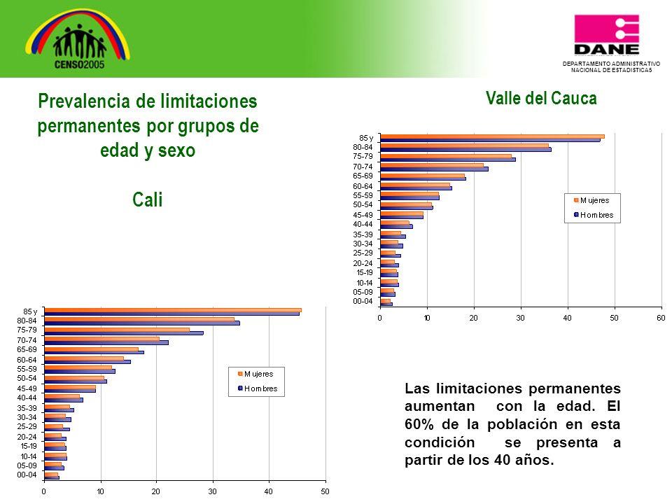 DEPARTAMENTO ADMINISTRATIVO NACIONAL DE ESTADISTICA5 Valle del Cauca Las limitaciones permanentes aumentan con la edad.