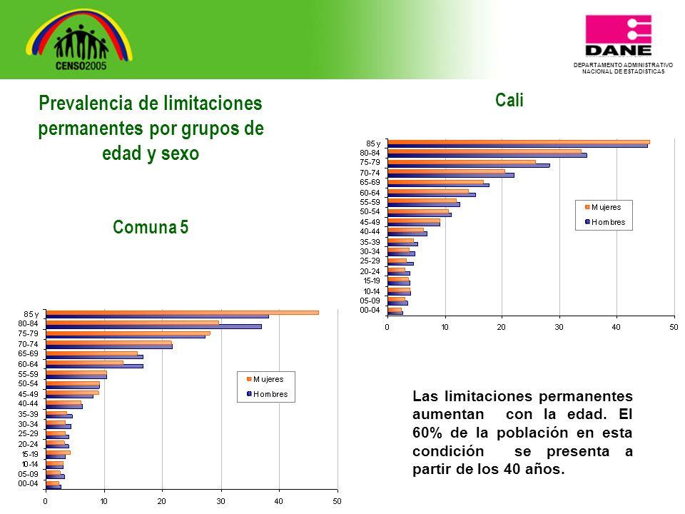 DEPARTAMENTO ADMINISTRATIVO NACIONAL DE ESTADISTICA5 Cali Las limitaciones permanentes aumentan con la edad.