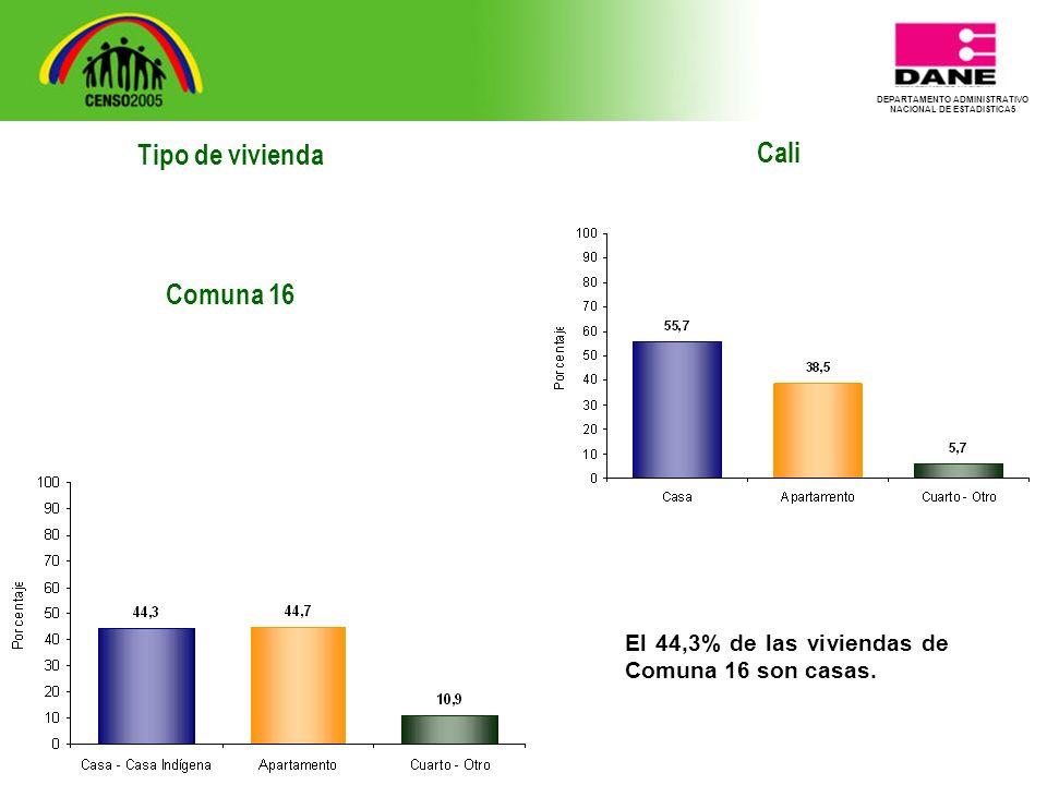 DEPARTAMENTO ADMINISTRATIVO NACIONAL DE ESTADISTICA5 Tipo de vivienda Comuna 16 Cali El 44,3% de las viviendas de Comuna 16 son casas.