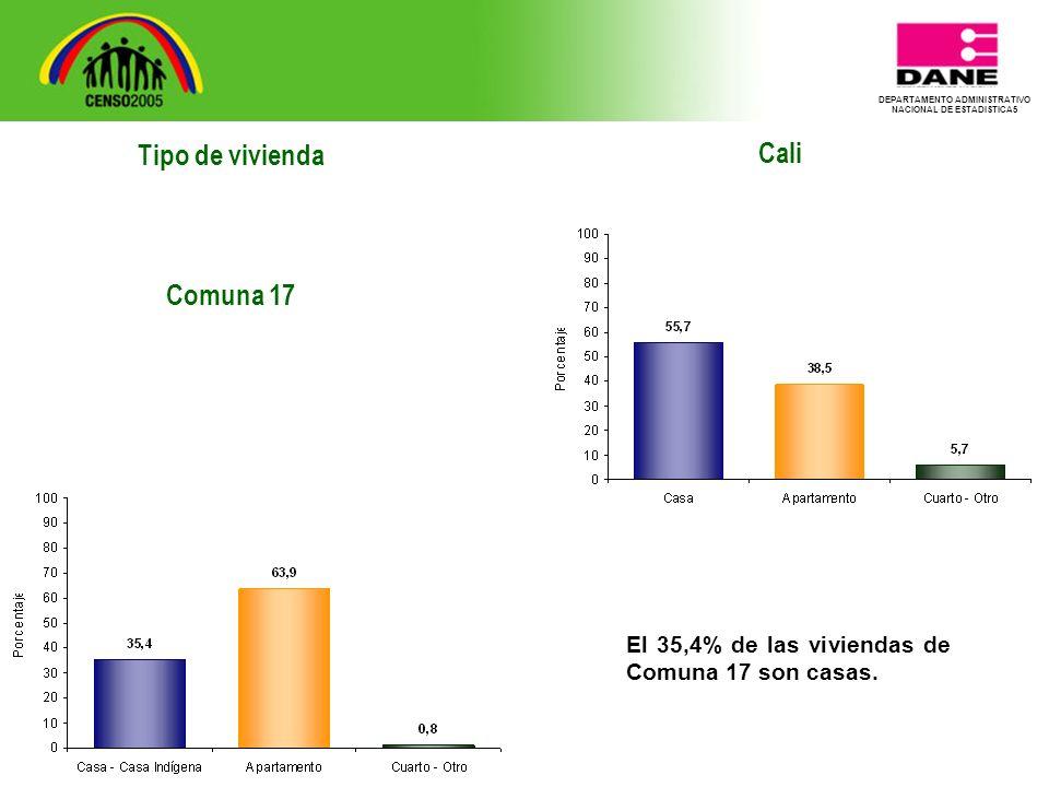 DEPARTAMENTO ADMINISTRATIVO NACIONAL DE ESTADISTICA5 Tipo de vivienda Comuna 17 Cali El 35,4% de las viviendas de Comuna 17 son casas.