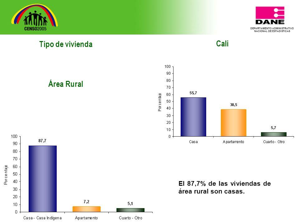DEPARTAMENTO ADMINISTRATIVO NACIONAL DE ESTADISTICA5 Tipo de vivienda Área Rural Cali El 87,7% de las viviendas de área rural son casas.