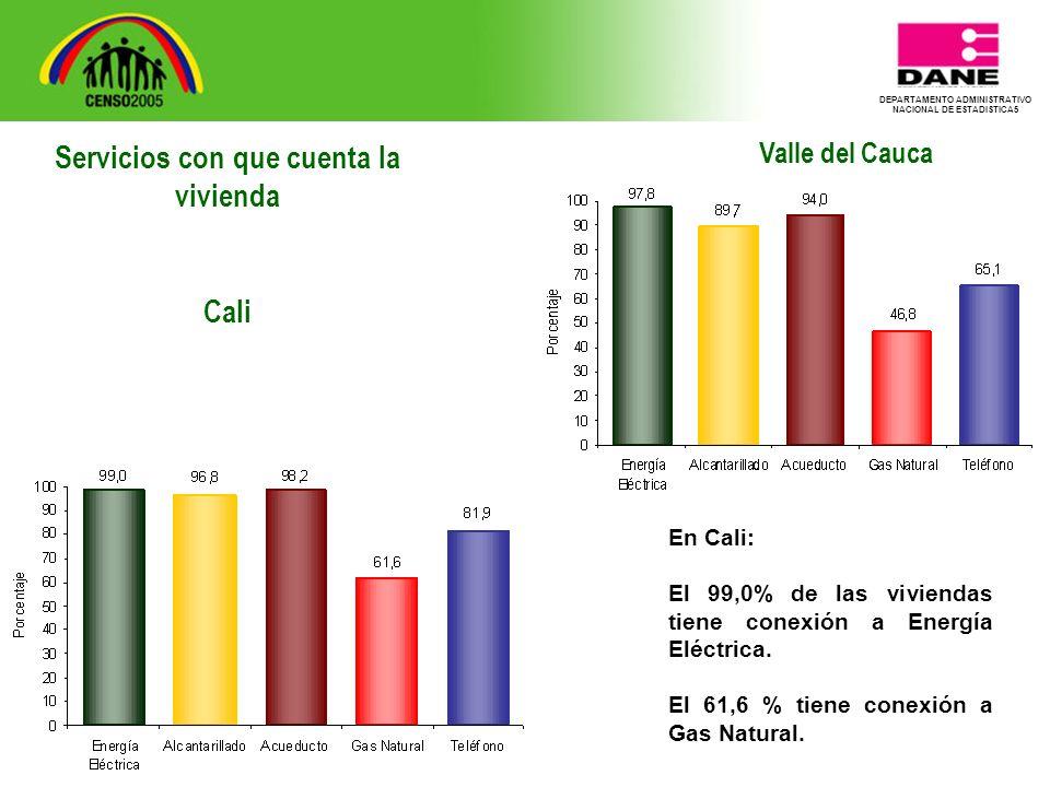 DEPARTAMENTO ADMINISTRATIVO NACIONAL DE ESTADISTICA5 Valle del Cauca En Cali: El 99,0% de las viviendas tiene conexión a Energía Eléctrica.