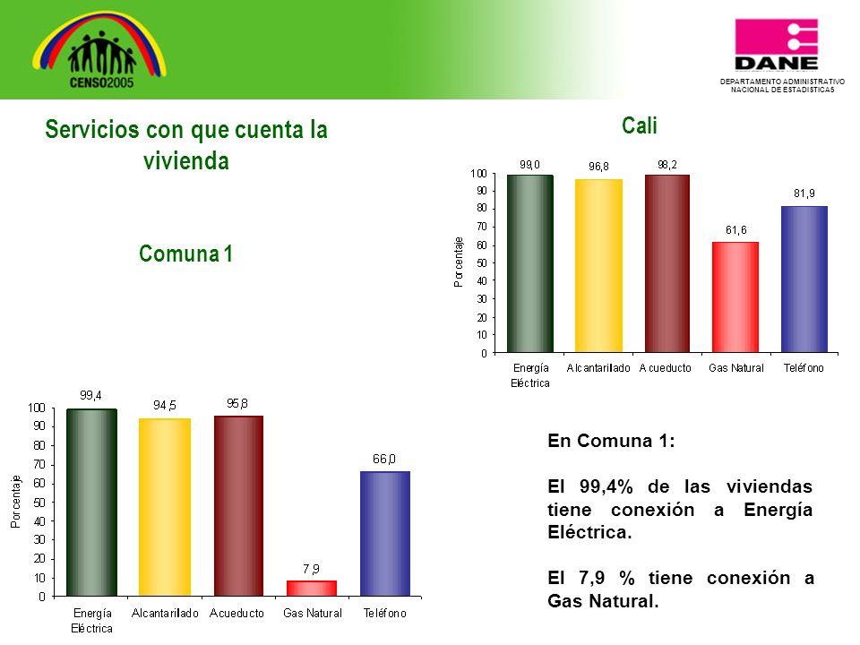 DEPARTAMENTO ADMINISTRATIVO NACIONAL DE ESTADISTICA5 Cali En Comuna 1: El 99,4% de las viviendas tiene conexión a Energía Eléctrica.