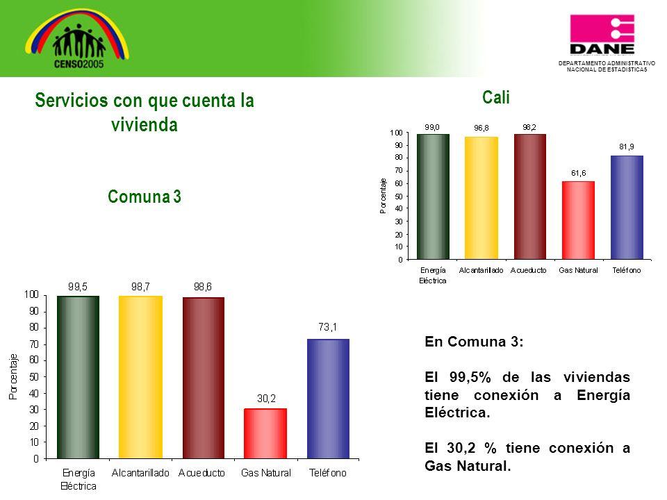 DEPARTAMENTO ADMINISTRATIVO NACIONAL DE ESTADISTICA5 Cali En Comuna 3: El 99,5% de las viviendas tiene conexión a Energía Eléctrica.