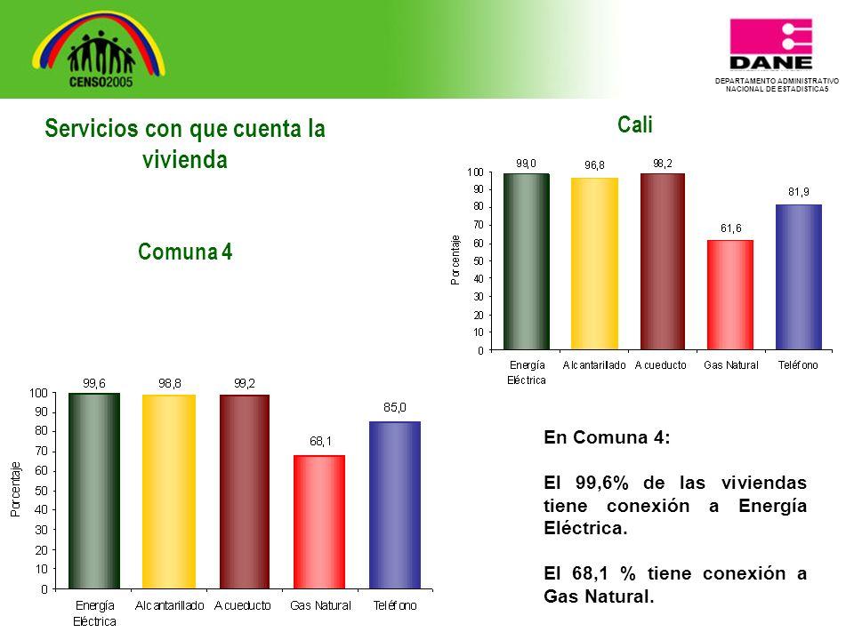 DEPARTAMENTO ADMINISTRATIVO NACIONAL DE ESTADISTICA5 Cali En Comuna 4: El 99,6% de las viviendas tiene conexión a Energía Eléctrica.