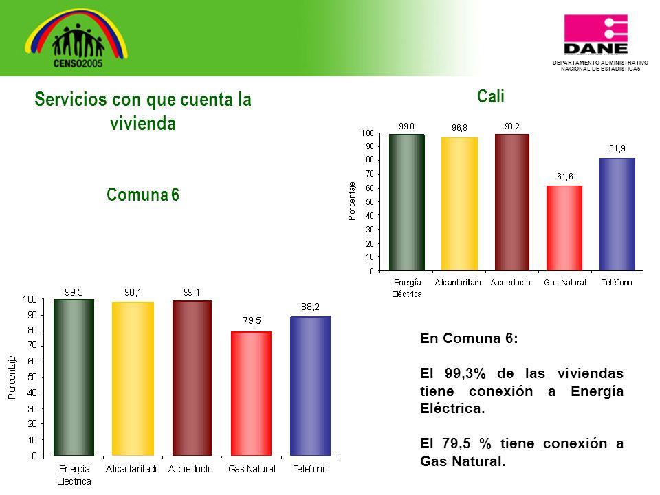 DEPARTAMENTO ADMINISTRATIVO NACIONAL DE ESTADISTICA5 Cali En Comuna 6: El 99,3% de las viviendas tiene conexión a Energía Eléctrica.