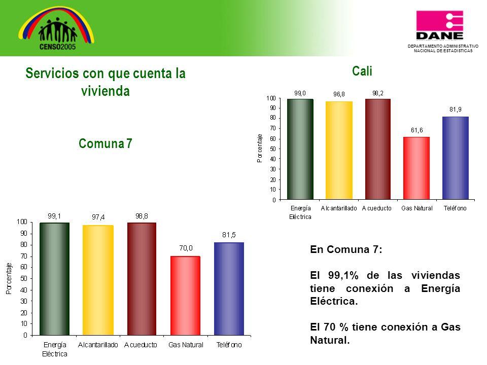 DEPARTAMENTO ADMINISTRATIVO NACIONAL DE ESTADISTICA5 Cali En Comuna 7: El 99,1% de las viviendas tiene conexión a Energía Eléctrica.