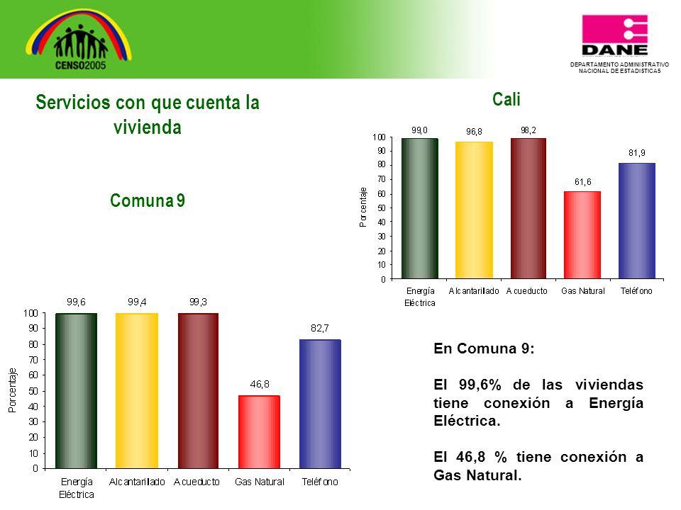 DEPARTAMENTO ADMINISTRATIVO NACIONAL DE ESTADISTICA5 Cali En Comuna 9: El 99,6% de las viviendas tiene conexión a Energía Eléctrica.