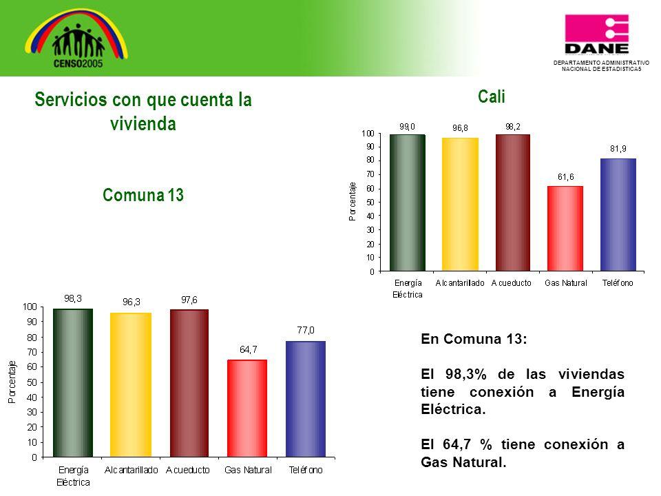 DEPARTAMENTO ADMINISTRATIVO NACIONAL DE ESTADISTICA5 Cali En Comuna 13: El 98,3% de las viviendas tiene conexión a Energía Eléctrica.
