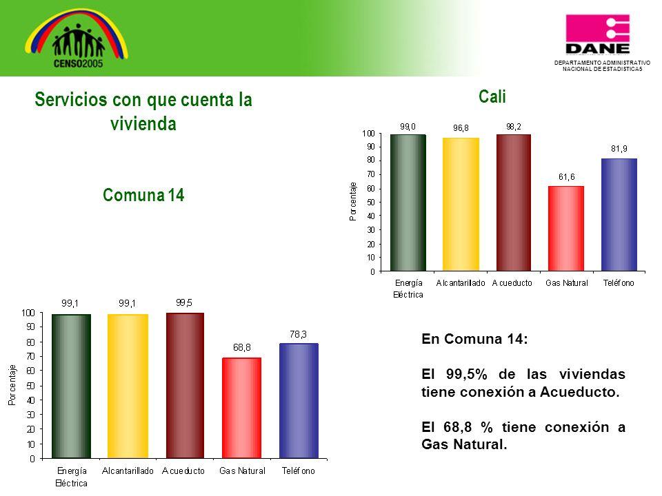 DEPARTAMENTO ADMINISTRATIVO NACIONAL DE ESTADISTICA5 Cali En Comuna 14: El 99,5% de las viviendas tiene conexión a Acueducto.